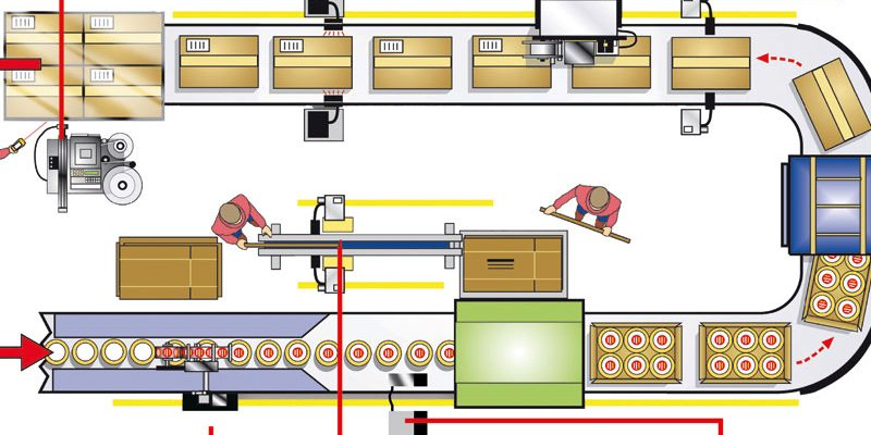 verpakkingsniveau Markering van verpakkingen langs de productielijn